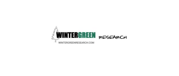 WinterGreen Research Logo