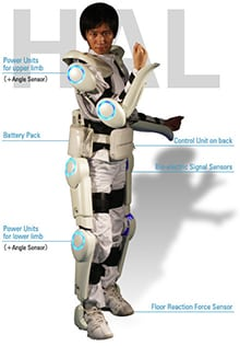 Older Version of Cyberdyne's HAL / DailyTech/Cyberdyne Corp