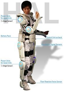 Older Version of Cyberdyne's HAL / DailyTech/Cyberdyne Corp