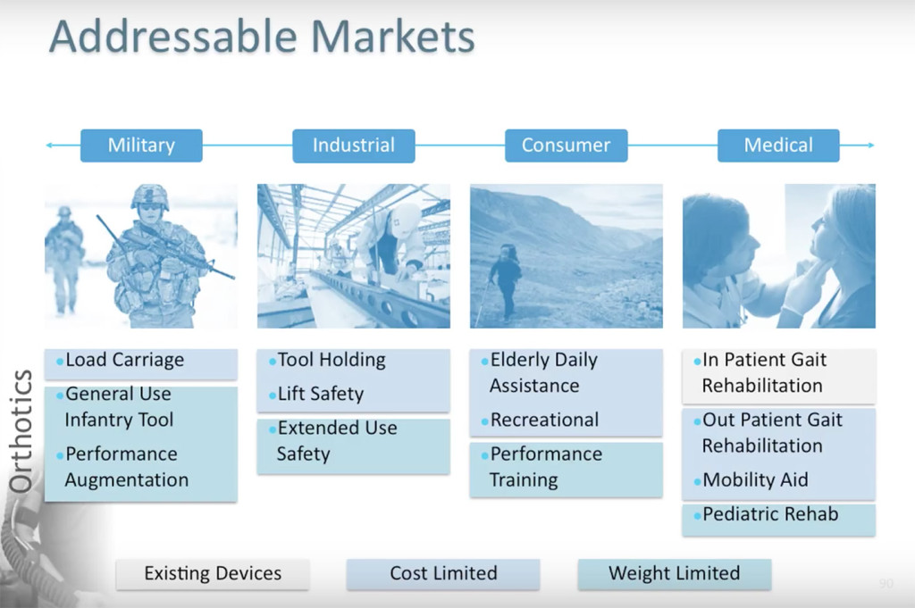 Lack of Proliferation of Exoskeleton Technology, Screenshot From Otherlab Orthotics Show And Tell, 2015