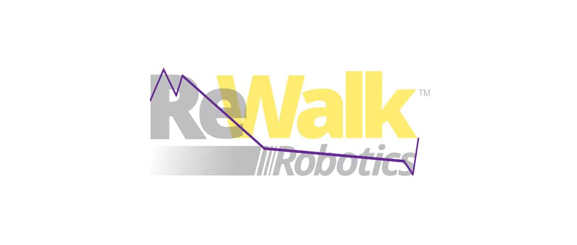 ReWalk Robotics Logo with stock price in 2015 overlaid