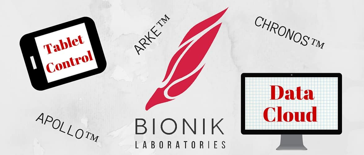 Bionik Laboratories Exoskeleton Report (ExR) Feature Image