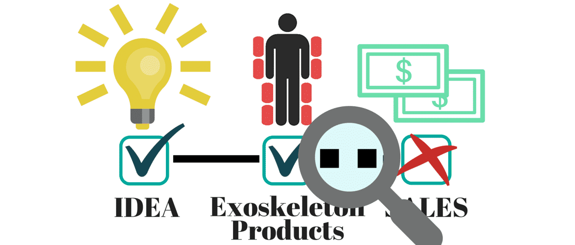 Exoskeleton Industry Inflection Point