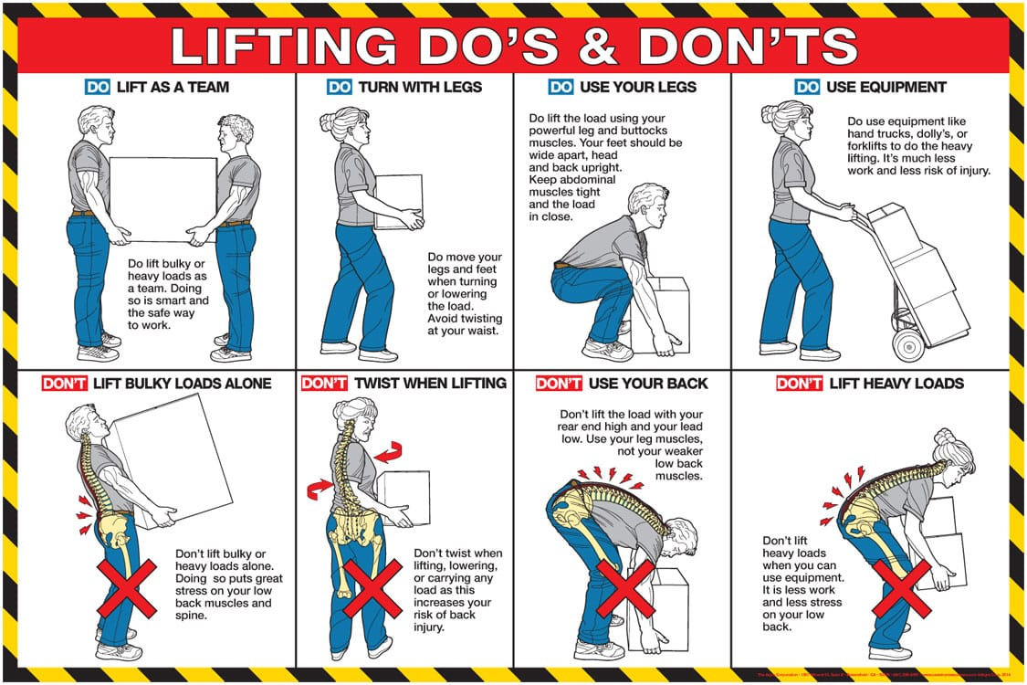 Lifting-dos-donts-Poster
