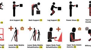 Commercial Exoskeletons Catalog CategoriesCommercial Exoskeletons Catalog Categories