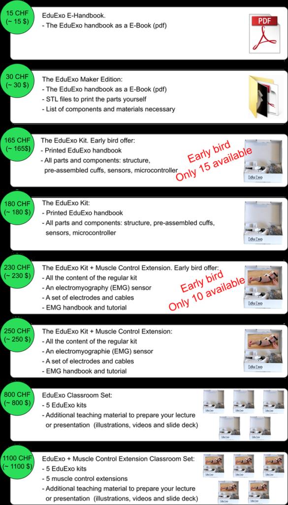 Spring 2017 EduExo Kickstarter Rewards