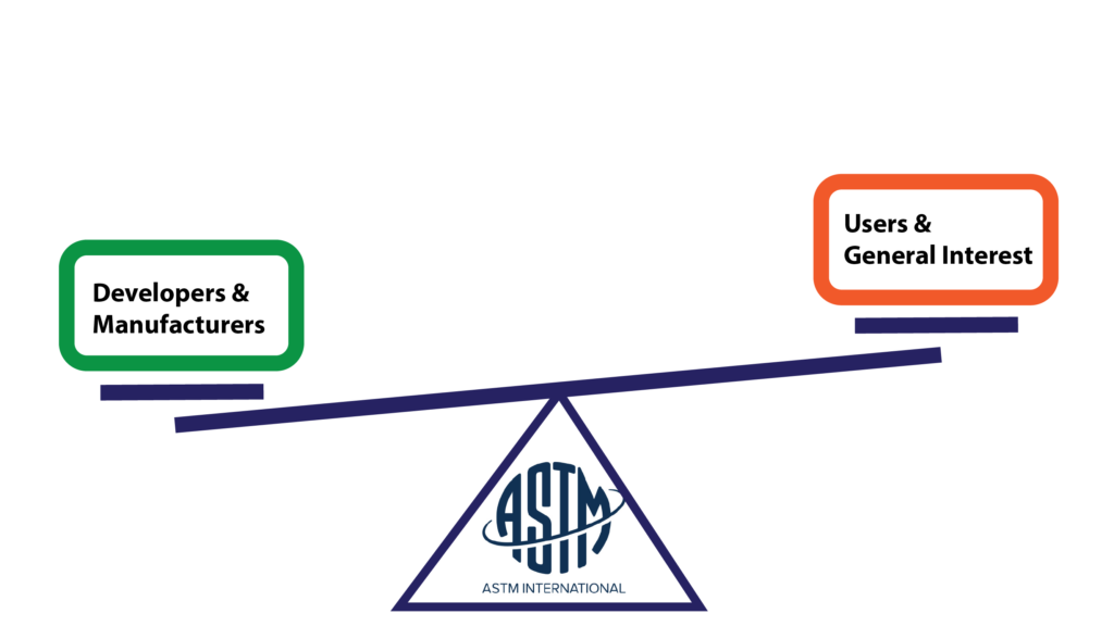 ASTM Balance
