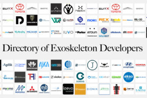 Directory of Exoskeleton Developers