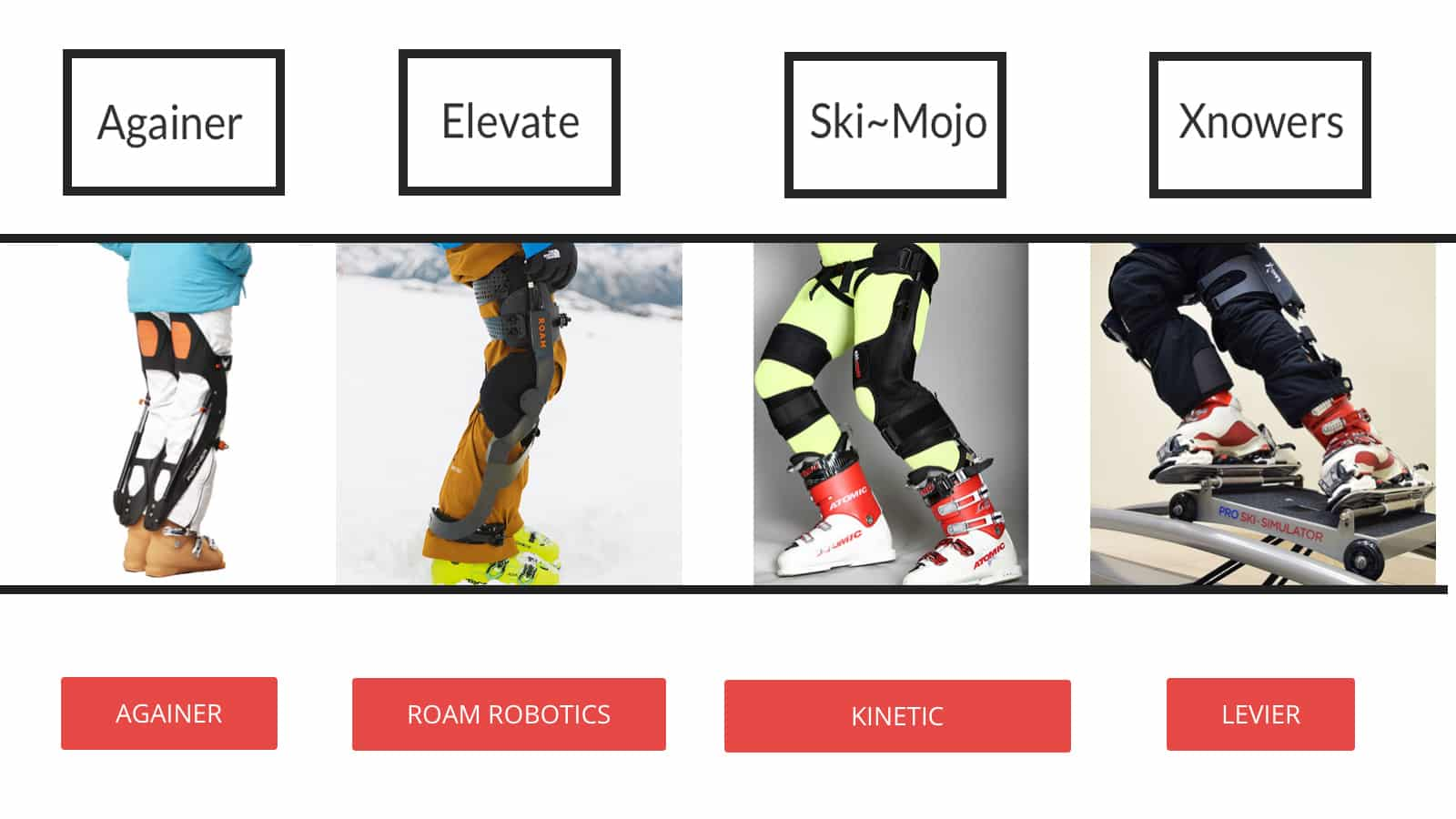 Ski Exoskeletons in 2020
